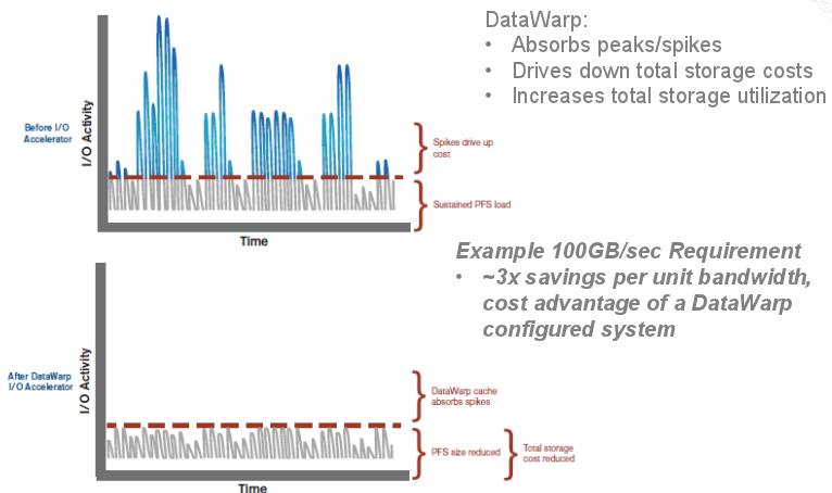 20140930-F1-datawarp3
