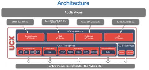 20150713-F1-UCX-diagram-2015-07-13