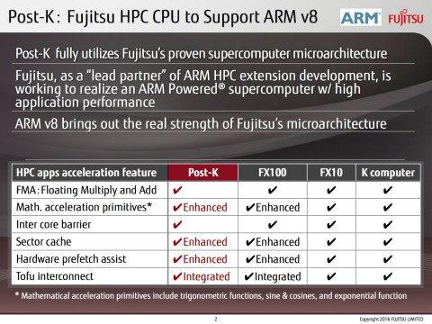 moving-forward-the-next-step-in-fujitsu-supercomputing
