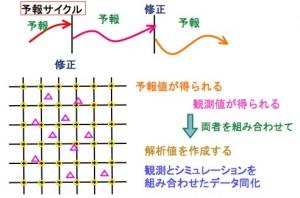 jamstec2-fora-ishikawa
