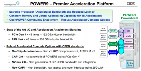 20160830-F1-IBM-Power9-acceleration-slide-Hot-Chips-1024x516