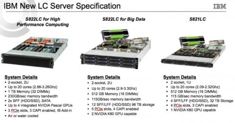 20160908-IBM.LC-Server-768x402
