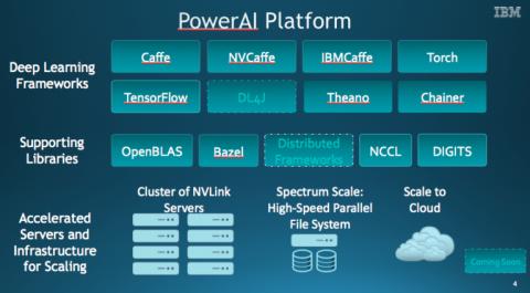 20170126-IBM-PowerAI.1-768x424