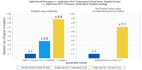 xlsoft-benchmark-graph
