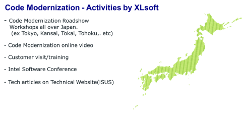 xlsoft-codemodernization
