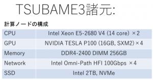 20170217-TSUBAME3.0-overview-768x403
